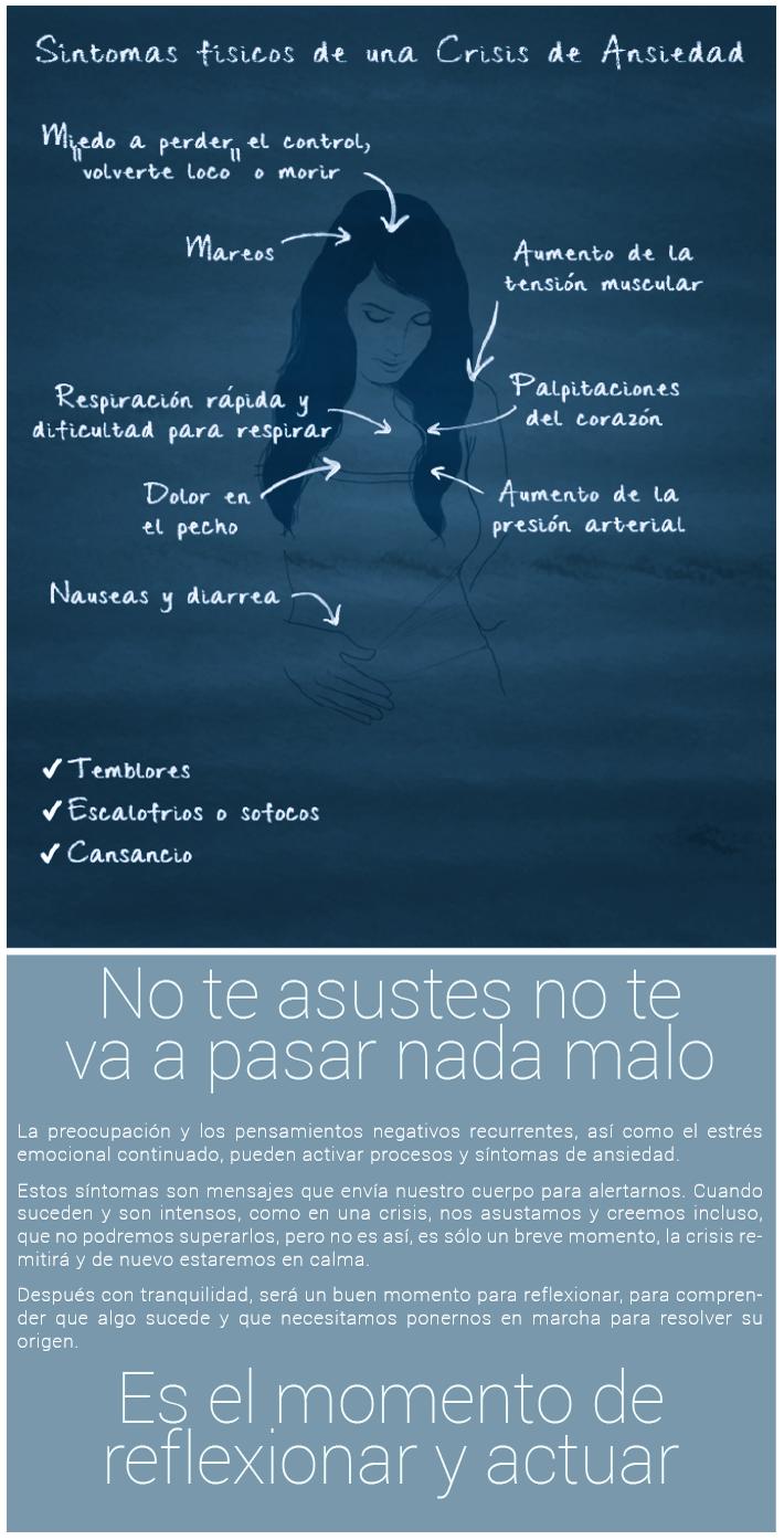 Trastorno de Ansiedad | Ataque de ansiedad