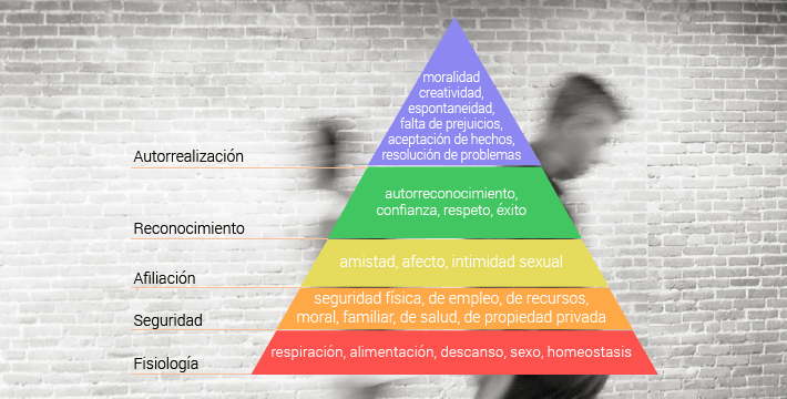 Pirámide de Maslow | Ser feliz sin pareja