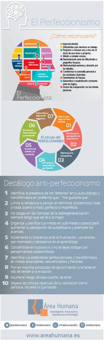 Infografía o póster sobre el perfeccionismo