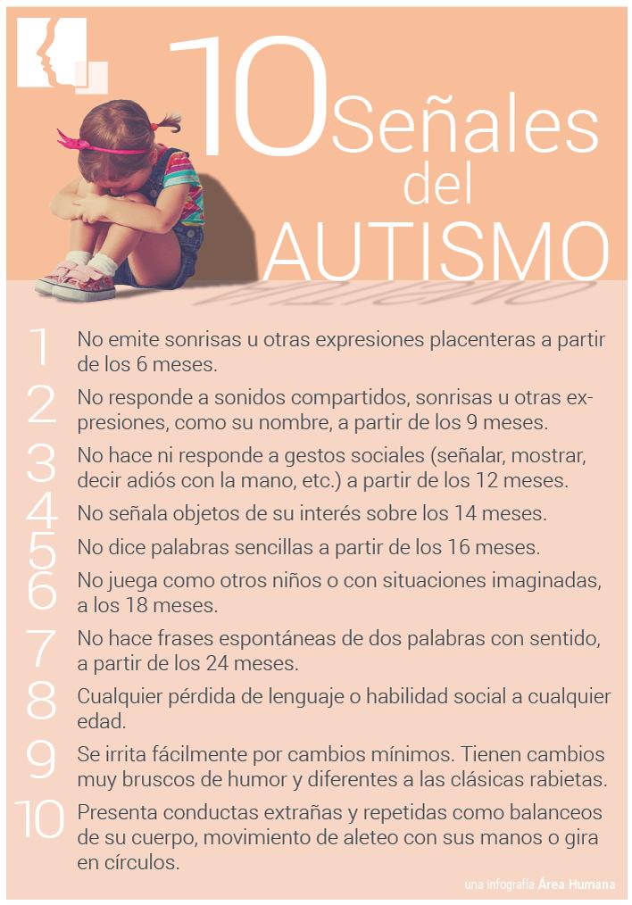 10 síntomas de autismo