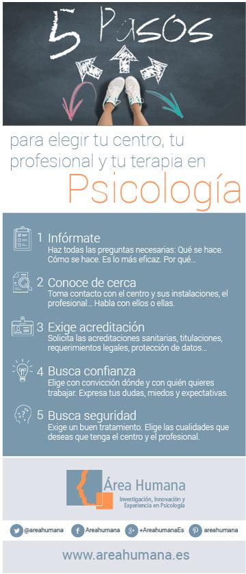 5 pasos elección centro cognitivo conductual