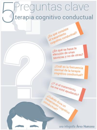 5 preguntas terapia cognitivo conductual