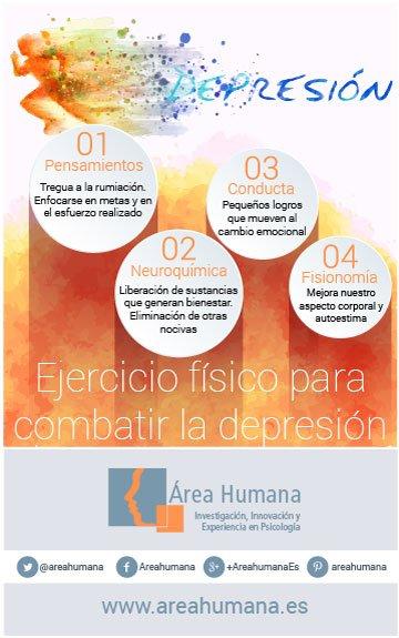 Infografía ejercicio para combatir la depresión