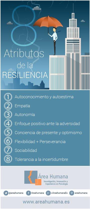 Infografía 8 atributos de la resiliencia
