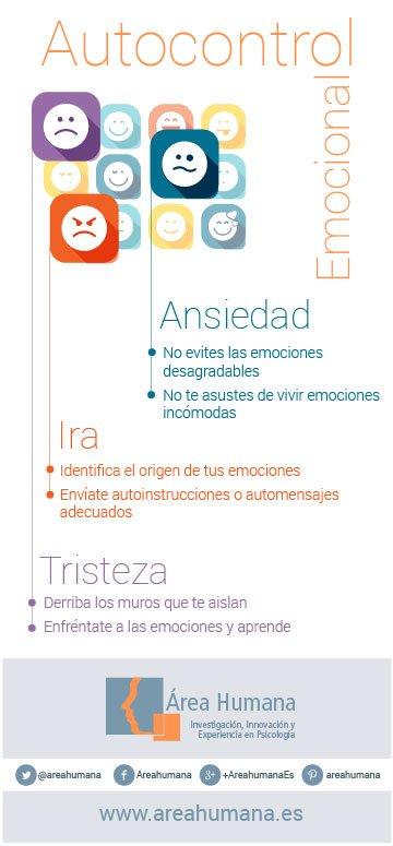 Infografía Autocrontrol emocional