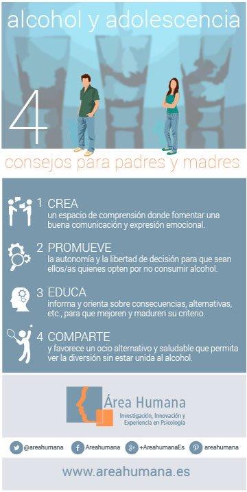 Infografía el alcohol y la adolescencia