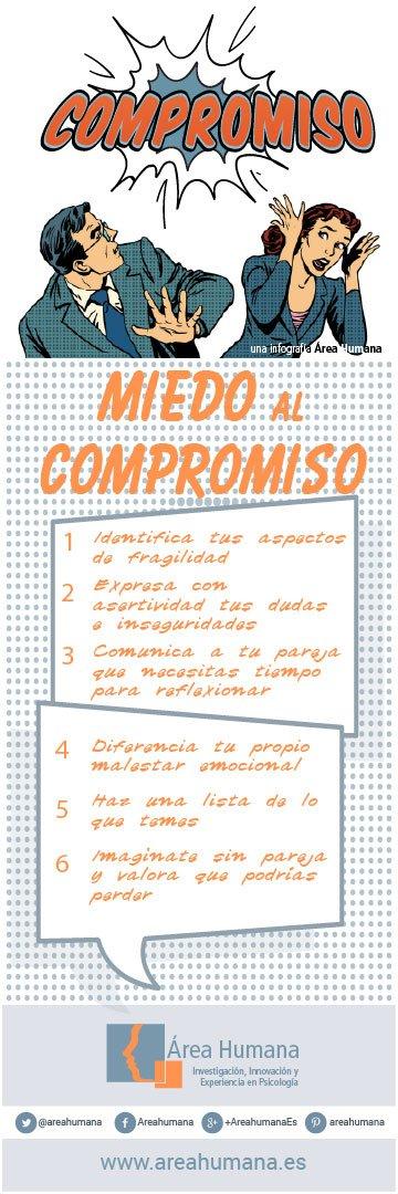 Infografia miedo al compromiso