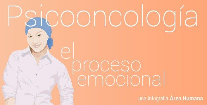 Psicooncología el proceso emocional