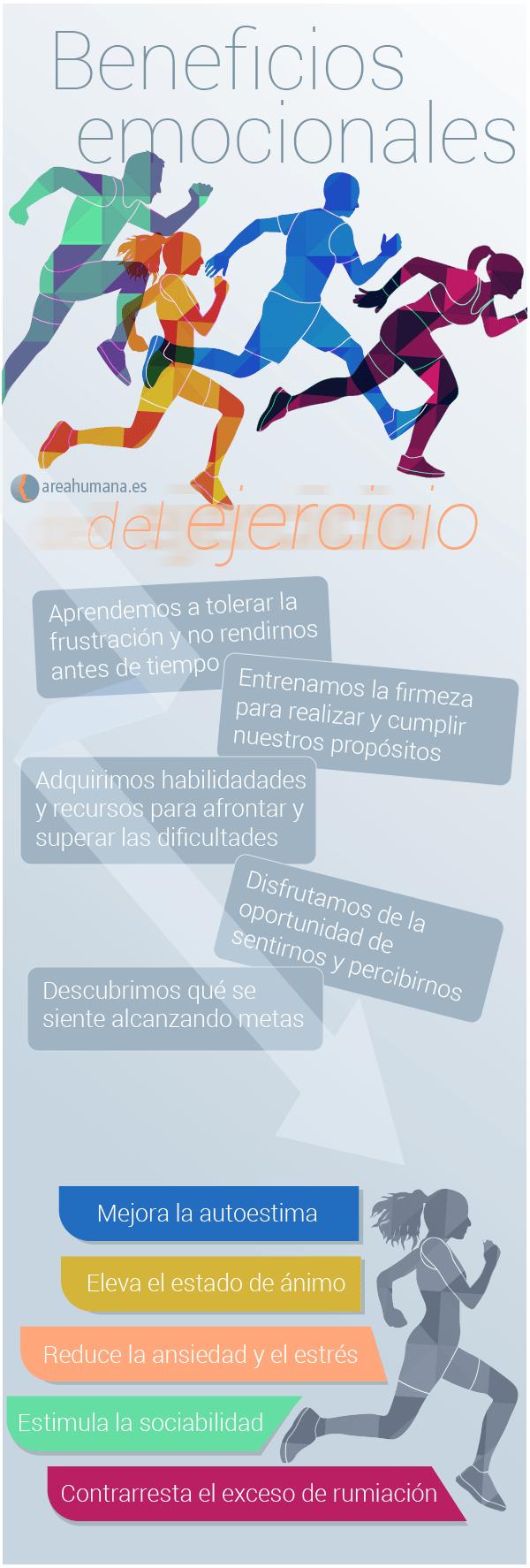 Beneficios emocionales del ejercicio físico