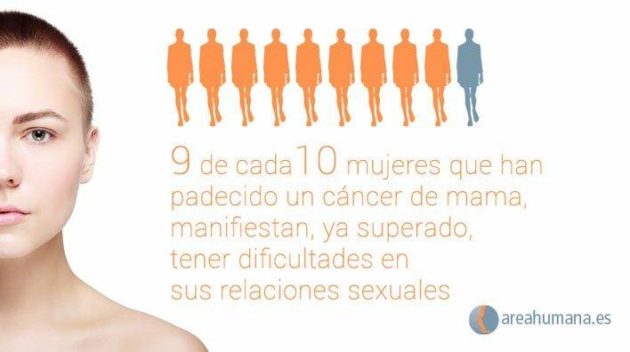Cómo afecta el cáncer de mama a la sexualidad