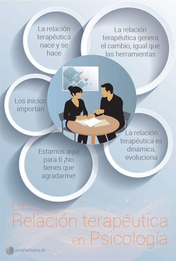 5 claves de la relación terapéutica