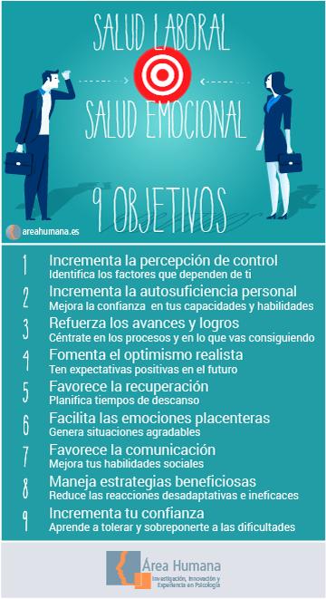 Infografía 9 objetivos en salud laboral