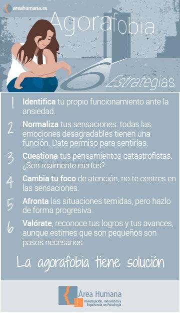 Infografia 6 estrategias frente a la agorafobia