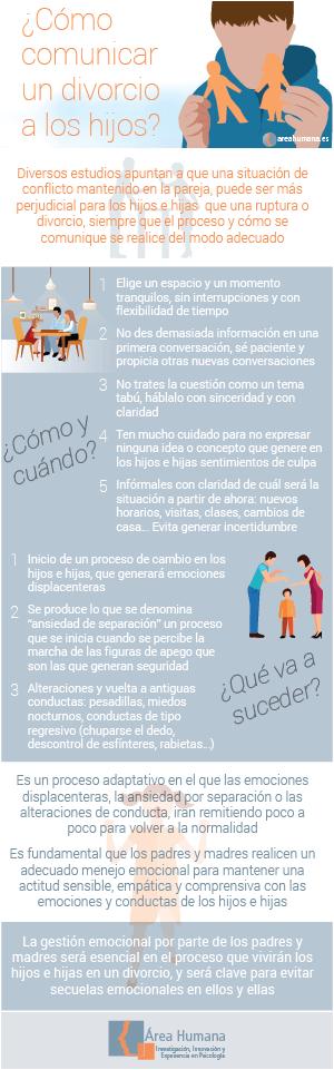 Infografía sobre el divorcio y los hijos