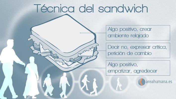 Técnica del sandwich para decir no