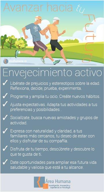 Infografía sobre envejecimiento activo