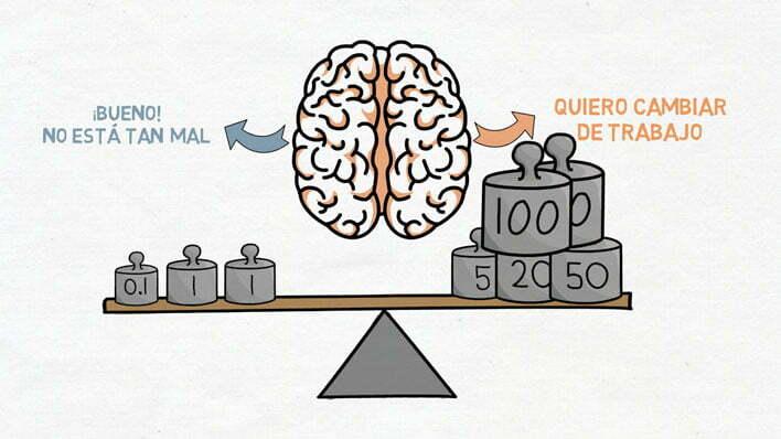 Cómo nos engaña nuestro cerebro