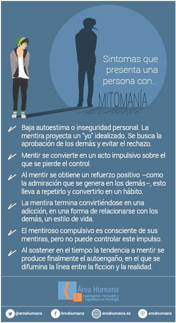 Infografía síntomas de una persona con mitomanía