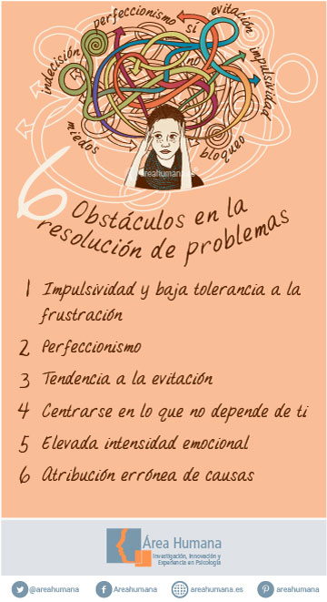 Infografía 6 tendencias que obstaculizan la solución de problemas