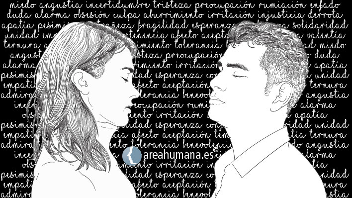 Vulnerabilidad emocional frente al coronavirus