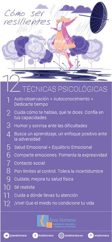 Cómo ser resilientes. 12 técnicas psicológicas