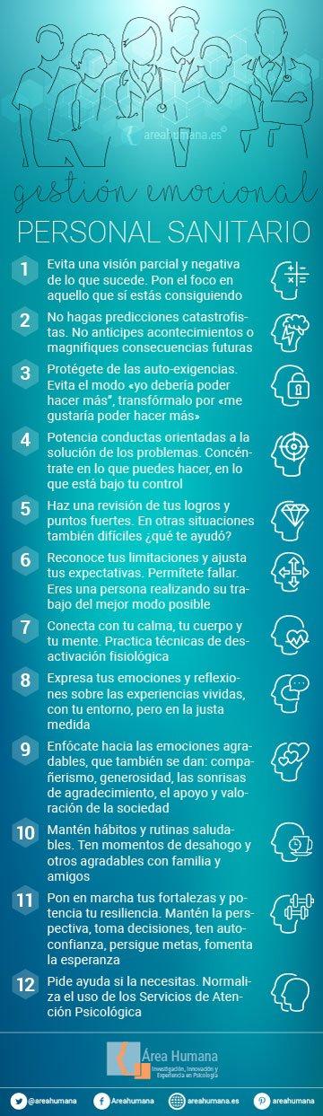 12 recomendaciones para gestión emociona en personal sanitario