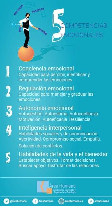 Las 5 competencias emocionales esenciales