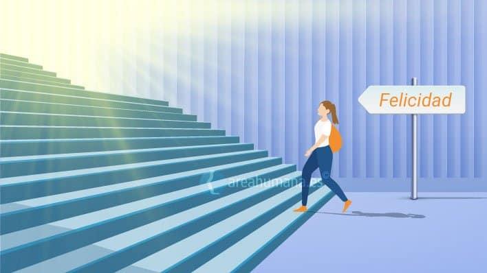 Concepto de Felicidad en la Psicología Positiva
