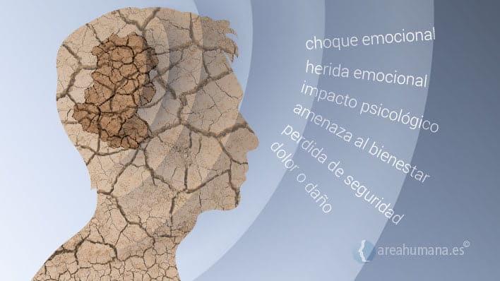 6 signos de trauma psicológico