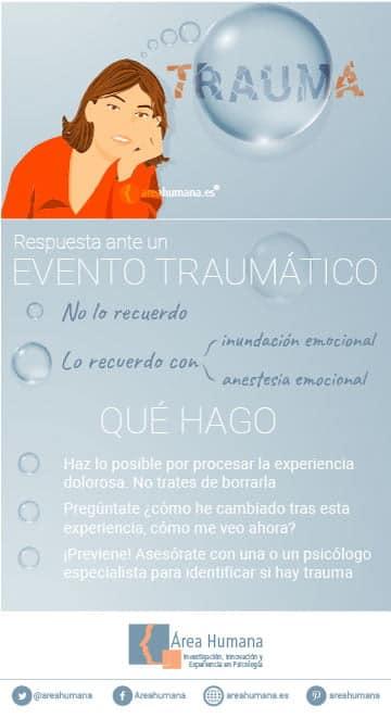 Infografía superar un trauma psicológico