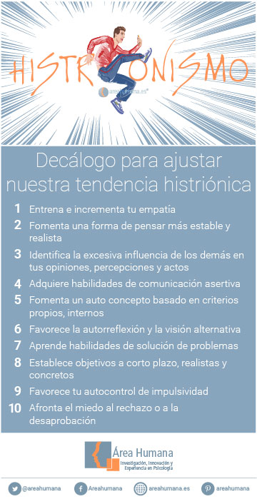 Infografía sobre histrionismo o personalidad histriónica