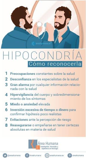 Infografía sobre síntomas de alerta de hipocondría